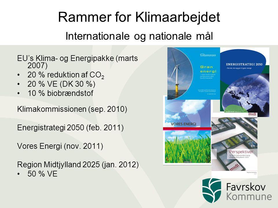 Rammer for Klimaarbejdet Internationale og nationale mål