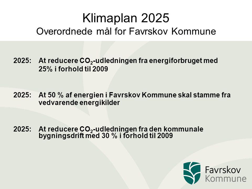 Klimaplan 2025 Overordnede mål for Favrskov Kommune