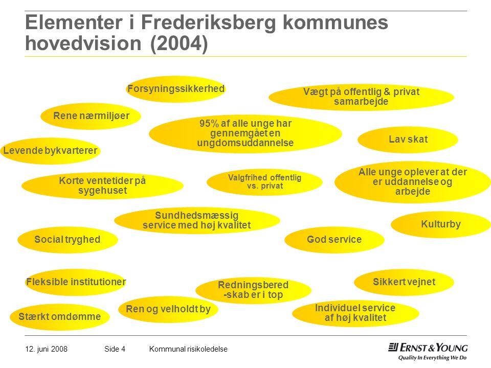 Elementer i Frederiksberg kommunes hovedvision (2004)