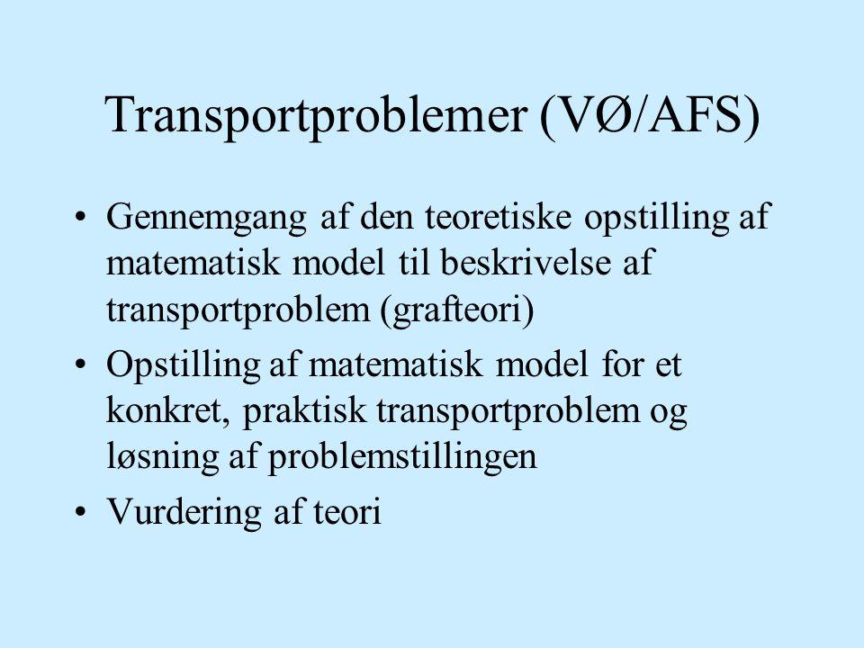 Transportproblemer (VØ/AFS)