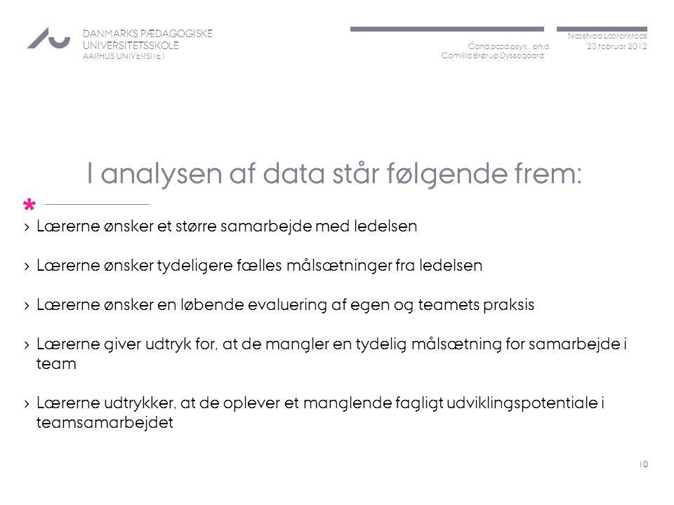 I analysen af data står følgende frem: