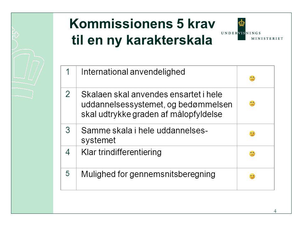 Kommissionens 5 krav til en ny karakterskala