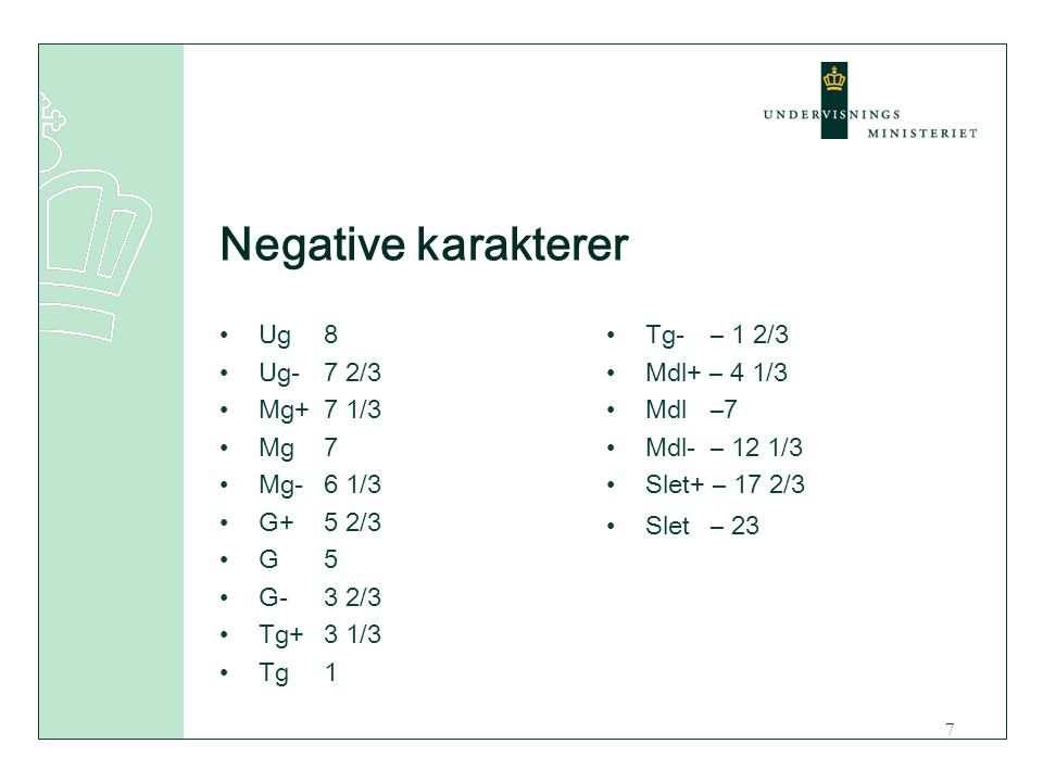Negative karakterer Ug 8 Ug- 7 2/3 Mg+ 7 1/3 Mg 7 Mg- 6 1/3 G+ 5 2/3