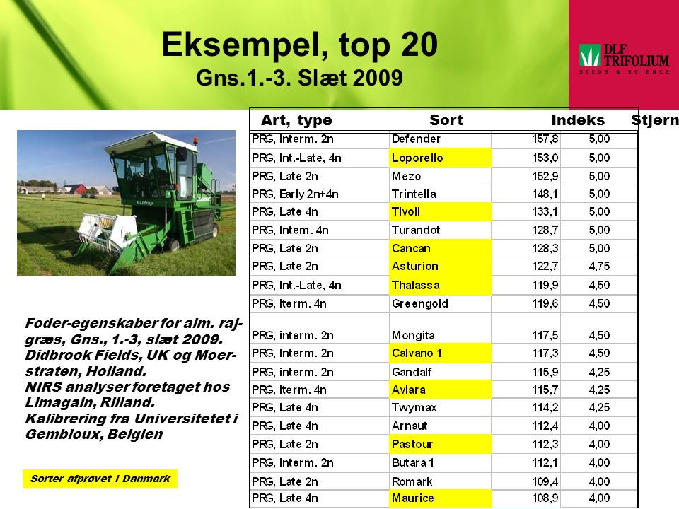 Eksempel, top 20 Gns.1.-3. Slæt 2009 Art, type Sort Indeks Stjerner