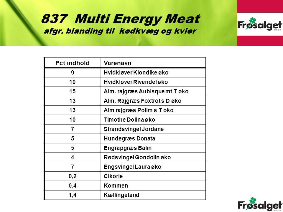 837 Multi Energy Meat afgr. blanding til kødkvæg og kvier