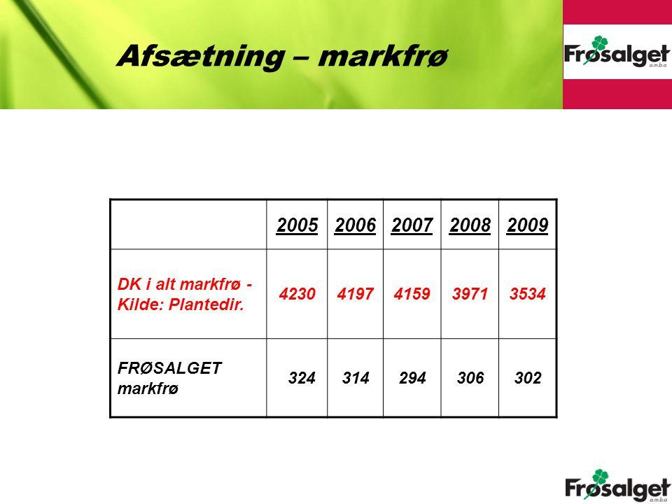 Afsætning – markfrø 2005. 2006. 2007. 2008. 2009. DK i alt markfrø - Kilde: Plantedir. 4230.