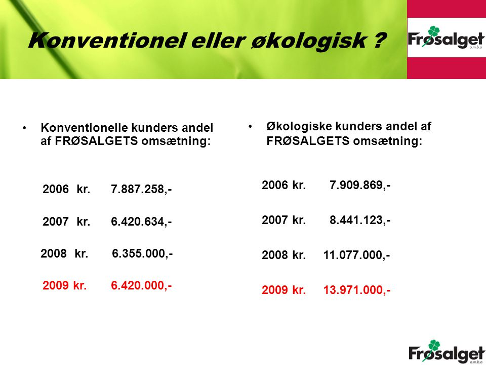 Konventionel eller økologisk