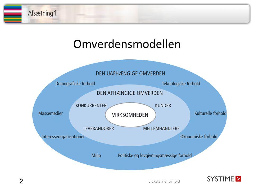 Omverdensmodellen 3 Eksterne forhold