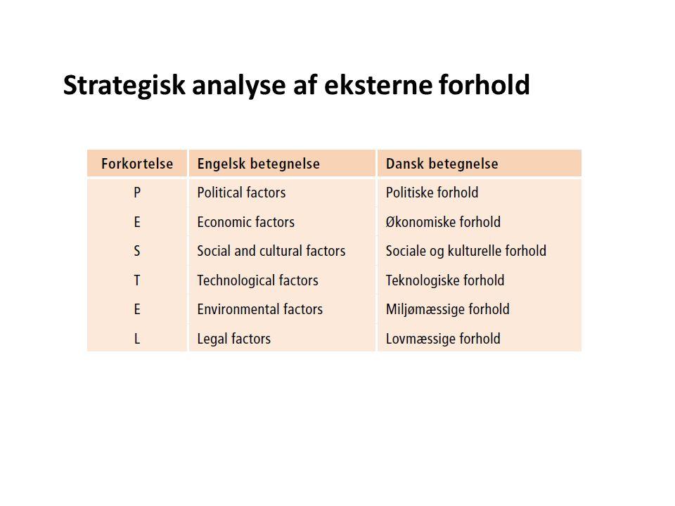 Strategisk analyse af eksterne forhold