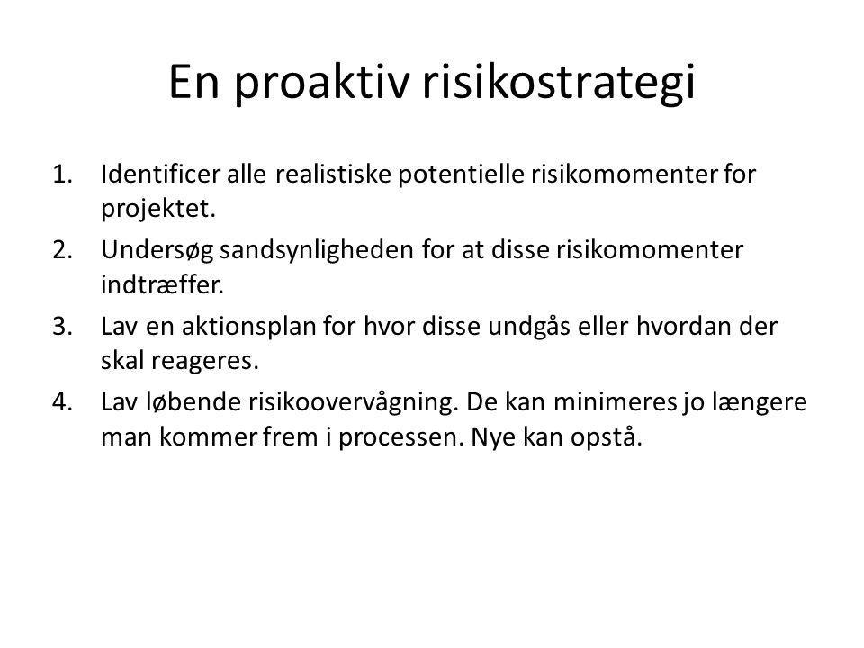 En proaktiv risikostrategi