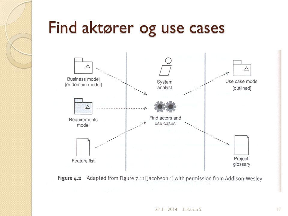 Find aktører og use cases