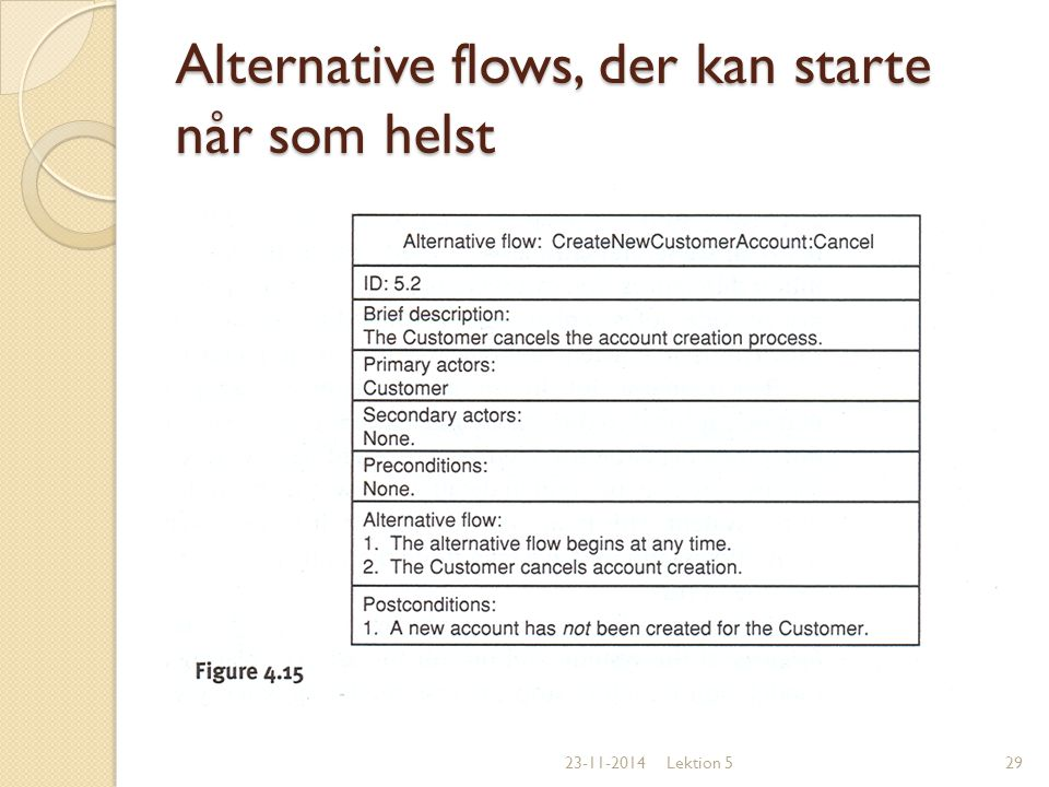 Alternative flows, der kan starte når som helst