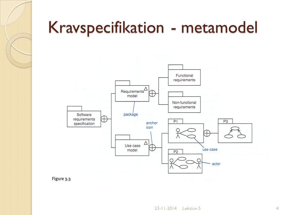 Kravspecifikation - metamodel