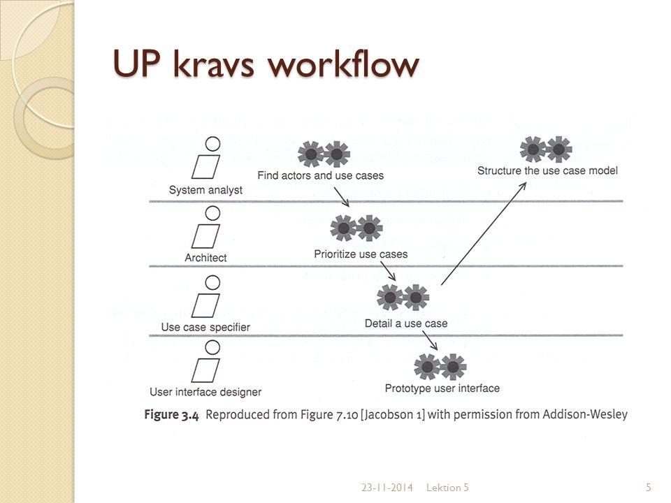 UP kravs workflow 07-04-2017 Lektion 5