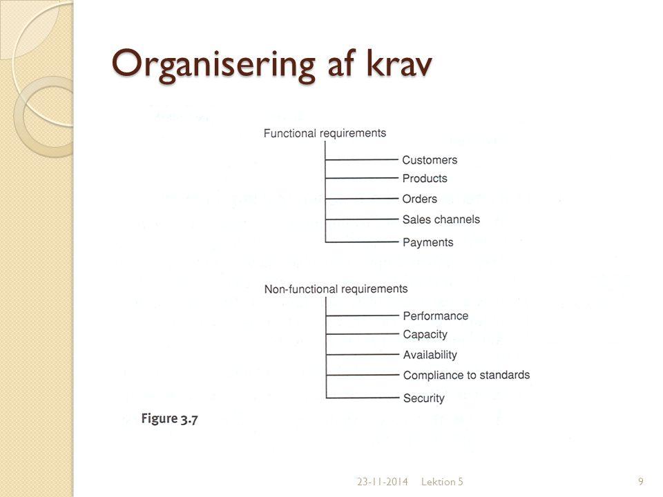 Organisering af krav 07-04-2017 Lektion 5