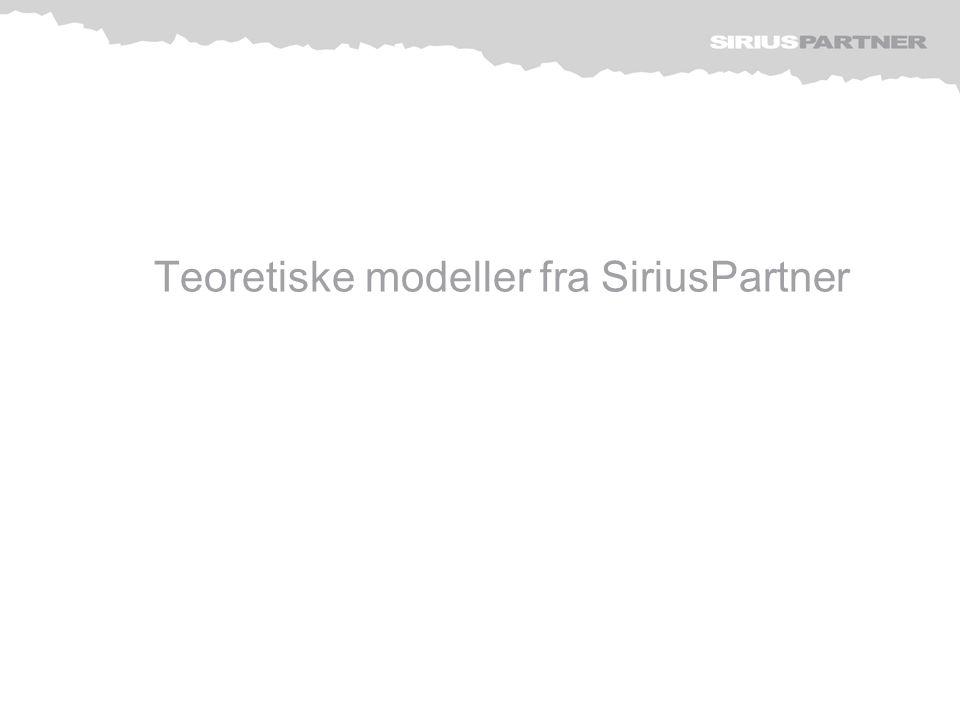 Teoretiske modeller fra SiriusPartner