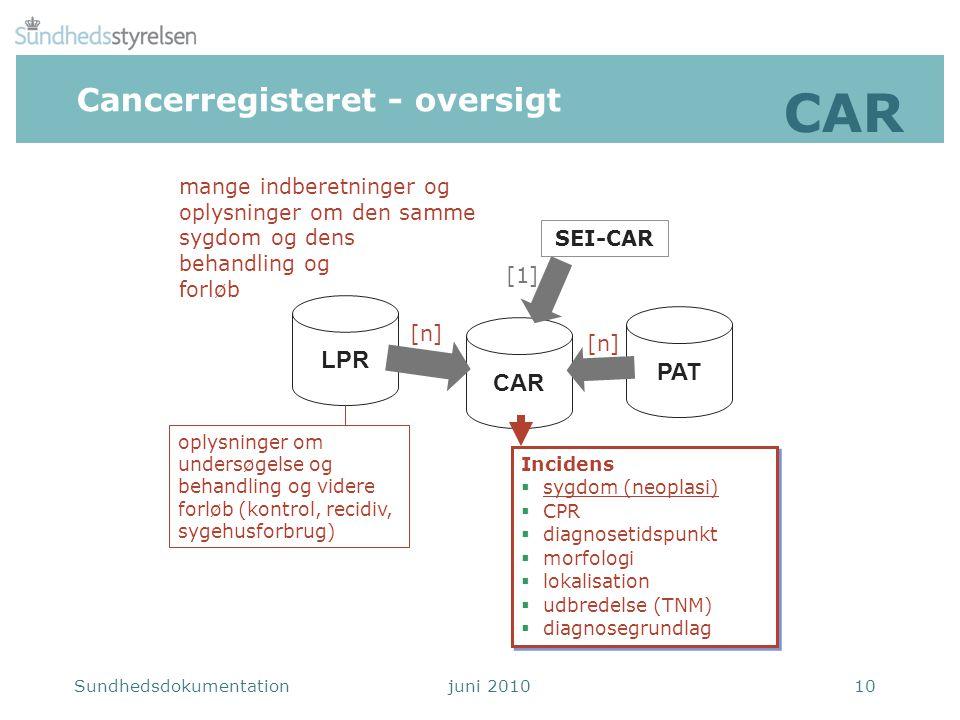 CAR Cancerregisteret - oversigt LPR PAT CAR