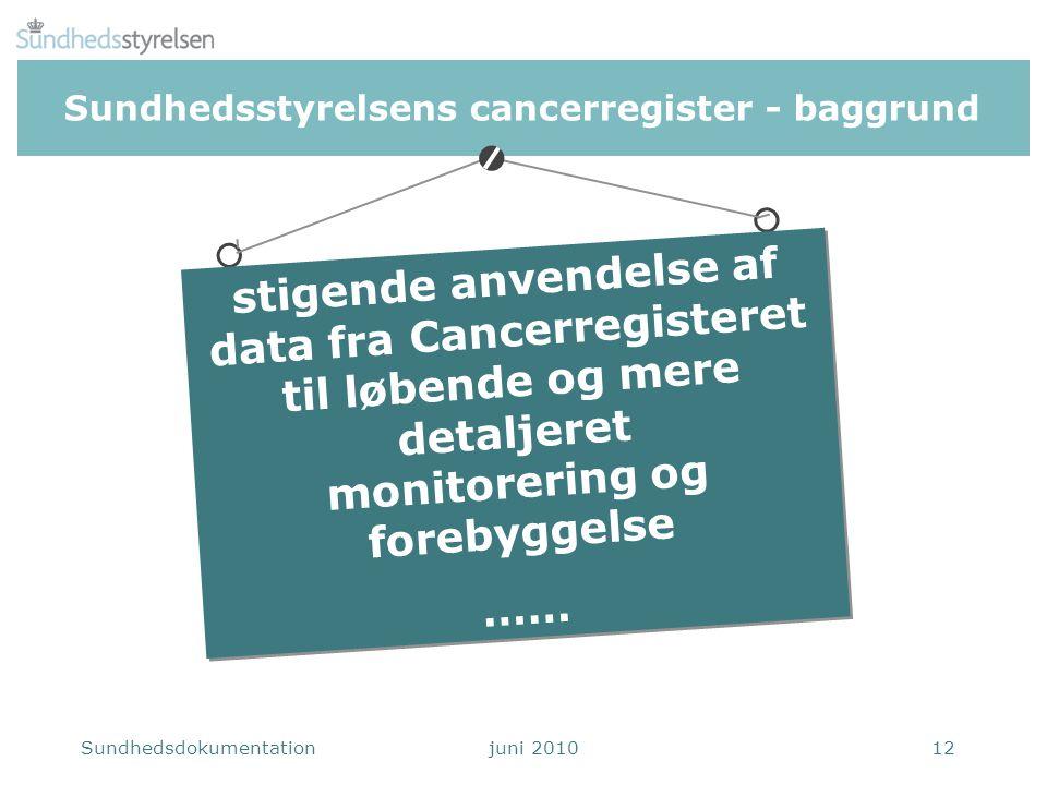 Sundhedsstyrelsens cancerregister - baggrund