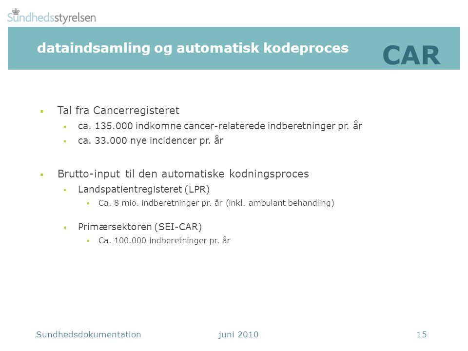 CAR dataindsamling og automatisk kodeproces Tal fra Cancerregisteret