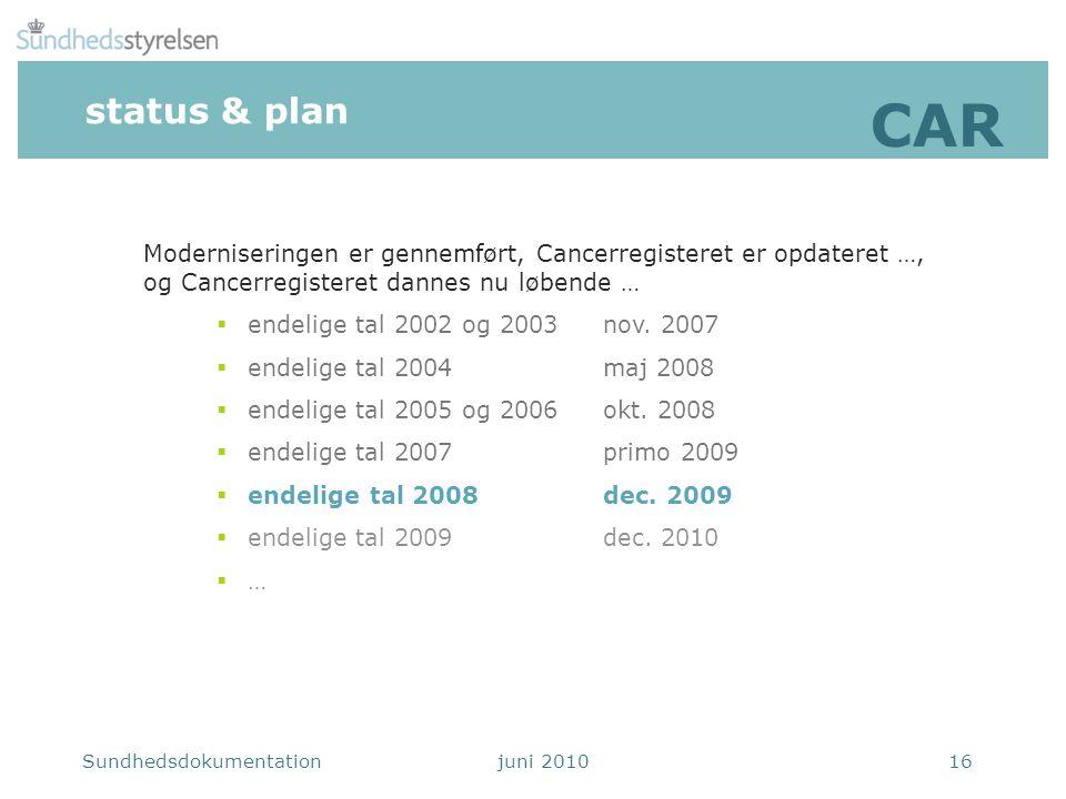 status & plan CAR. Moderniseringen er gennemført, Cancerregisteret er opdateret …, og Cancerregisteret dannes nu løbende …