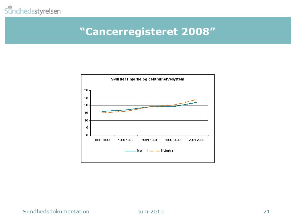 Cancerregisteret 2008