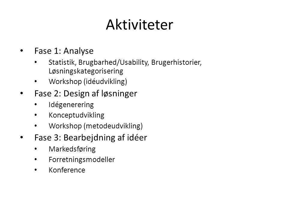 Aktiviteter Fase 1: Analyse Fase 2: Design af løsninger
