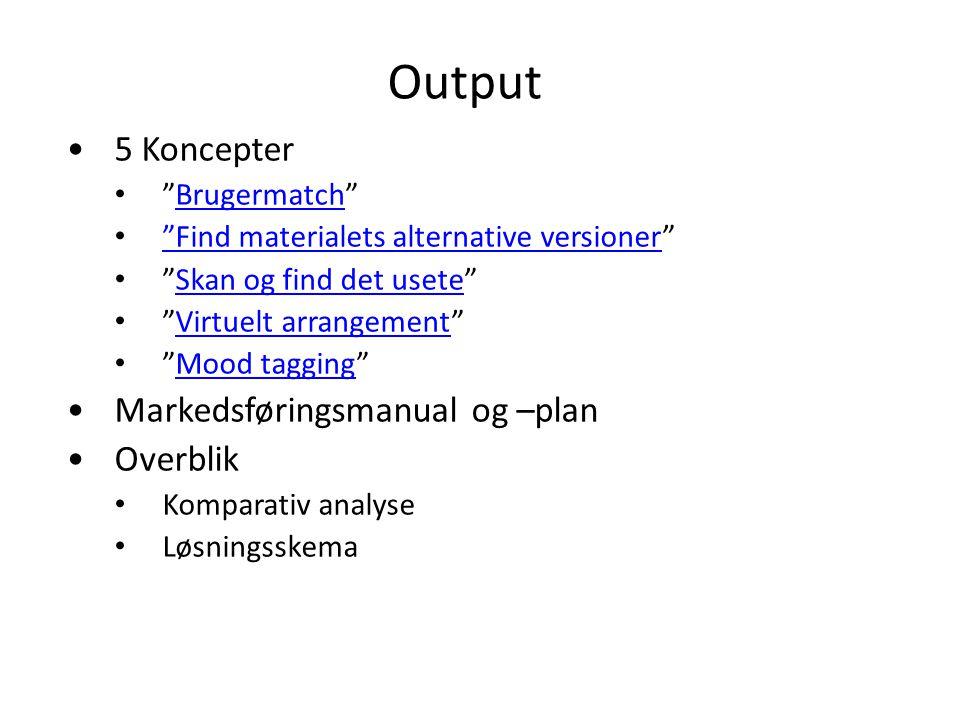 Output 5 Koncepter Markedsføringsmanual og –plan Overblik