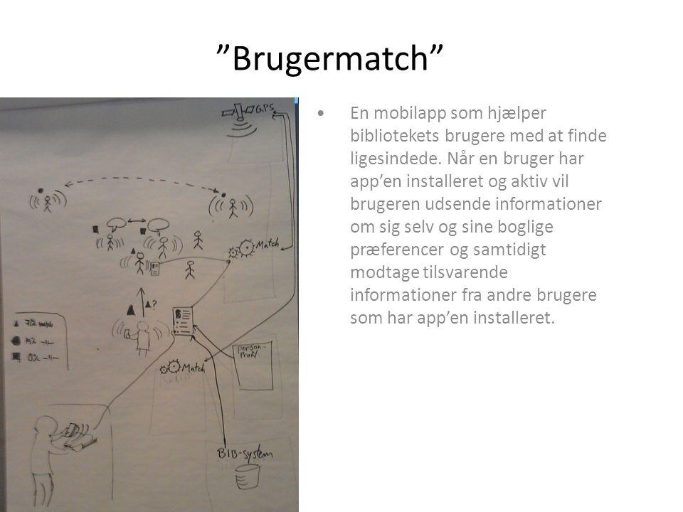 Brugermatch