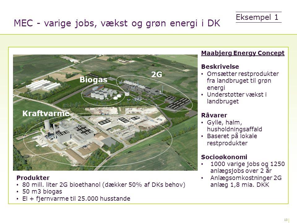 MEC - varige jobs, vækst og grøn energi i DK