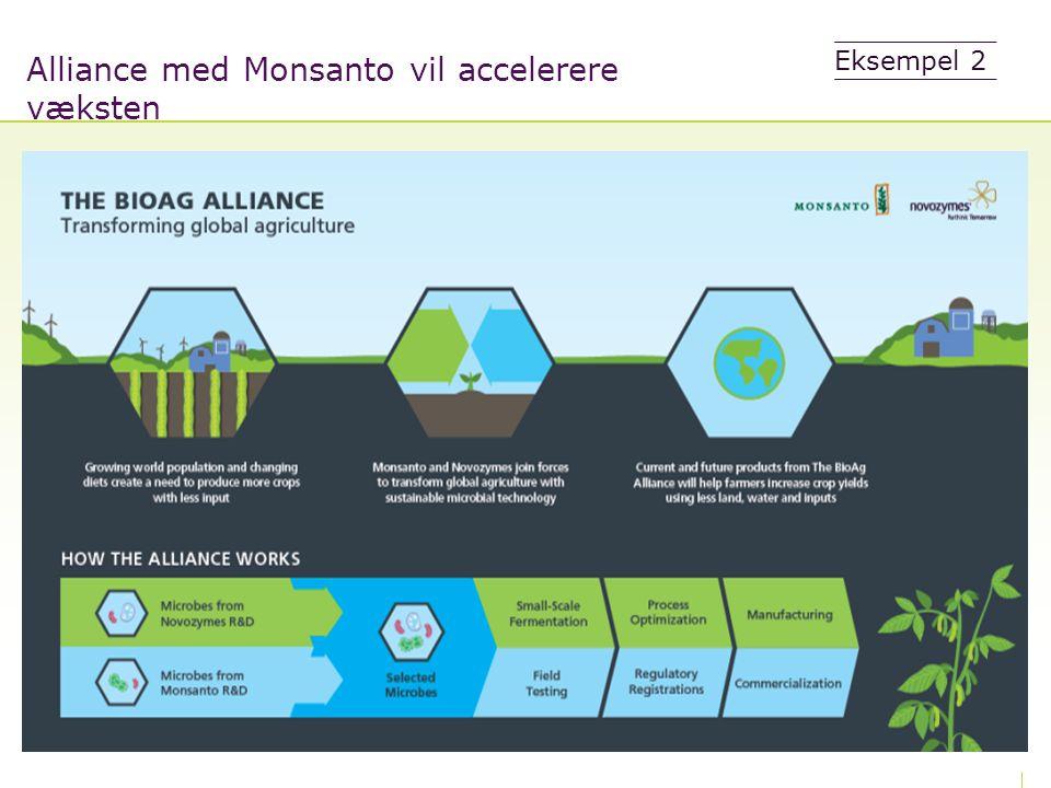 Alliance med Monsanto vil accelerere væksten