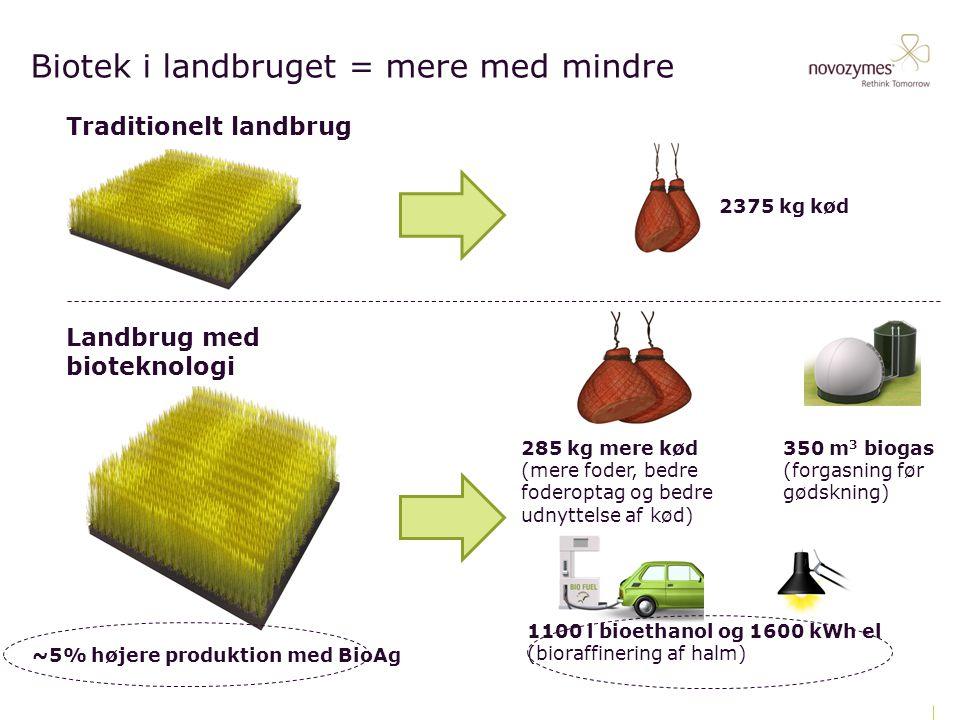 Biotek i landbruget = mere med mindre