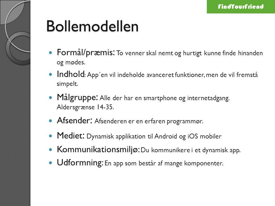 Bollemodellen Formål/præmis: To venner skal nemt og hurtigt kunne finde hinanden og mødes.