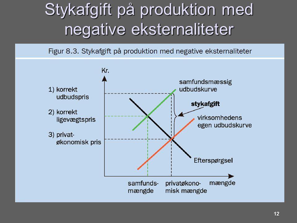 Stykafgift på produktion med negative eksternaliteter
