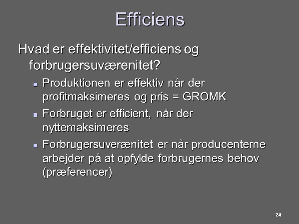 Efficiens Hvad er effektivitet/efficiens og forbrugersuværenitet