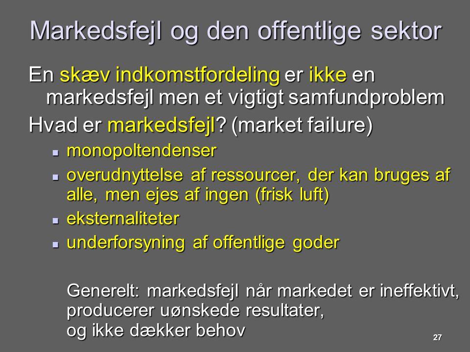 Markedsfejl og den offentlige sektor