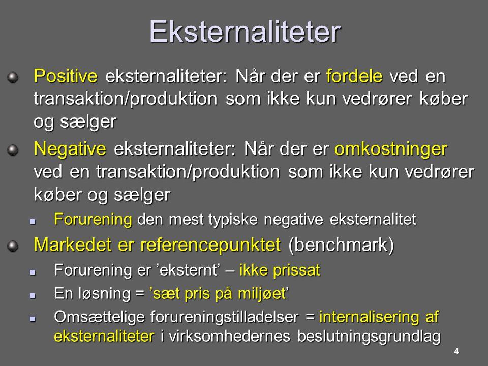 Eksternaliteter Positive eksternaliteter: Når der er fordele ved en transaktion/produktion som ikke kun vedrører køber og sælger.