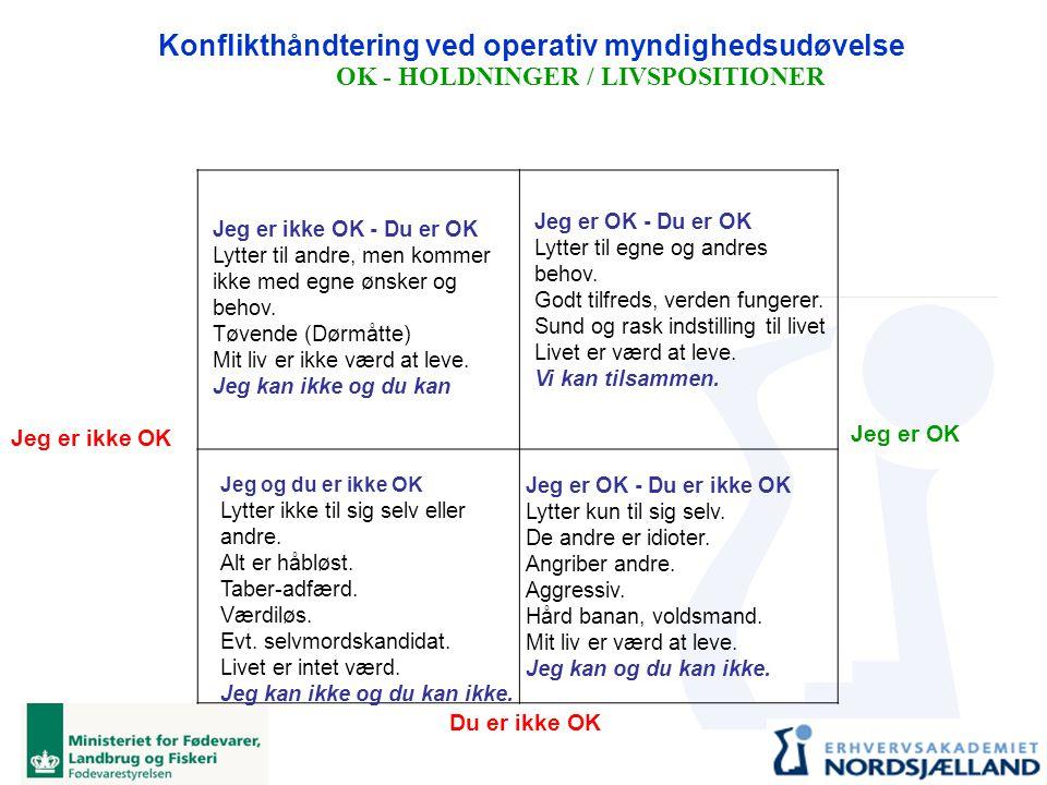OK - HOLDNINGER / LIVSPOSITIONER