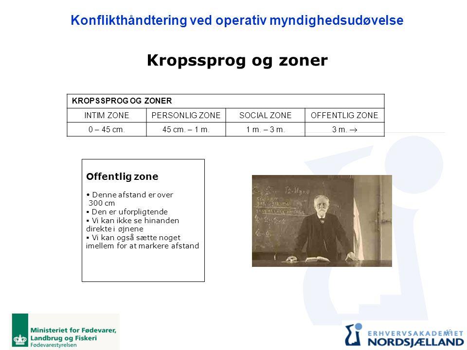 Kropssprog og zoner Offentlig zone KROPSSPROG OG ZONER INTIM ZONE