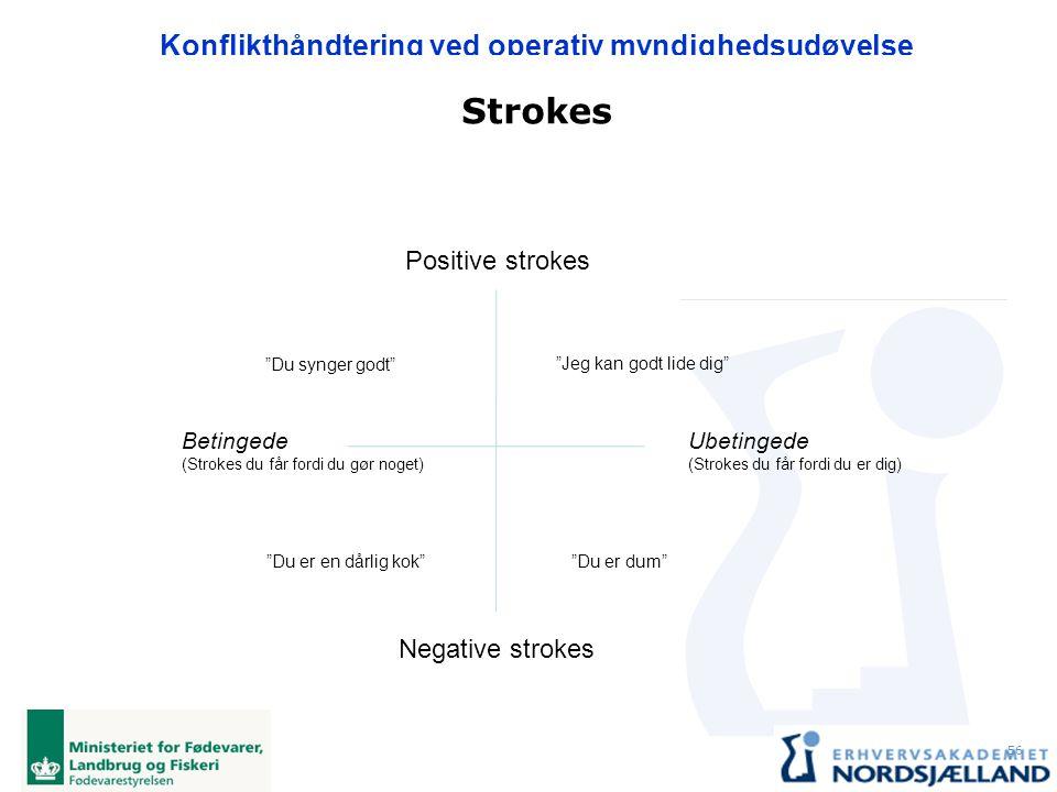 Strokes Positive strokes Negative strokes Betingede Ubetingede