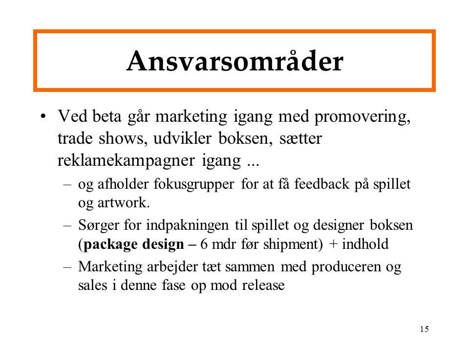 Ansvarsområder Ved beta går marketing igang med promovering, trade shows, udvikler boksen, sætter reklamekampagner igang ...