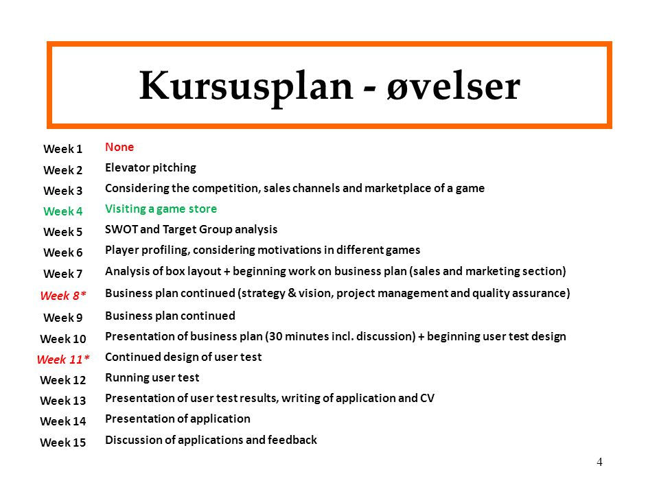 Kursusplan - øvelser Week 1 None Week 2 Elevator pitching Week 3