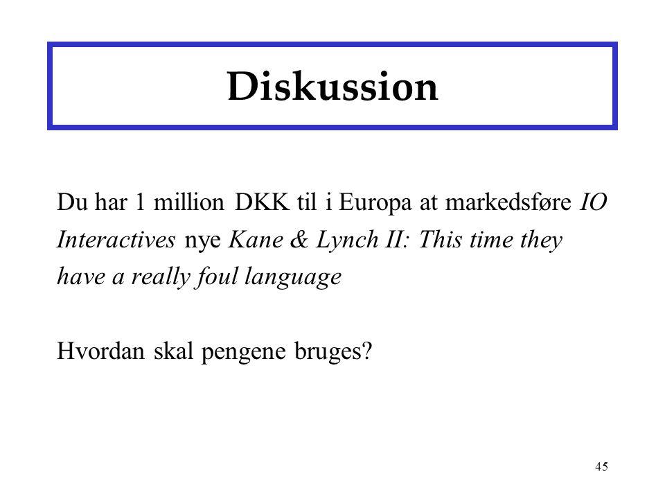 Diskussion Du har 1 million DKK til i Europa at markedsføre IO