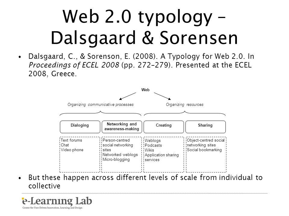 Web 2.0 typology – Dalsgaard & Sorensen