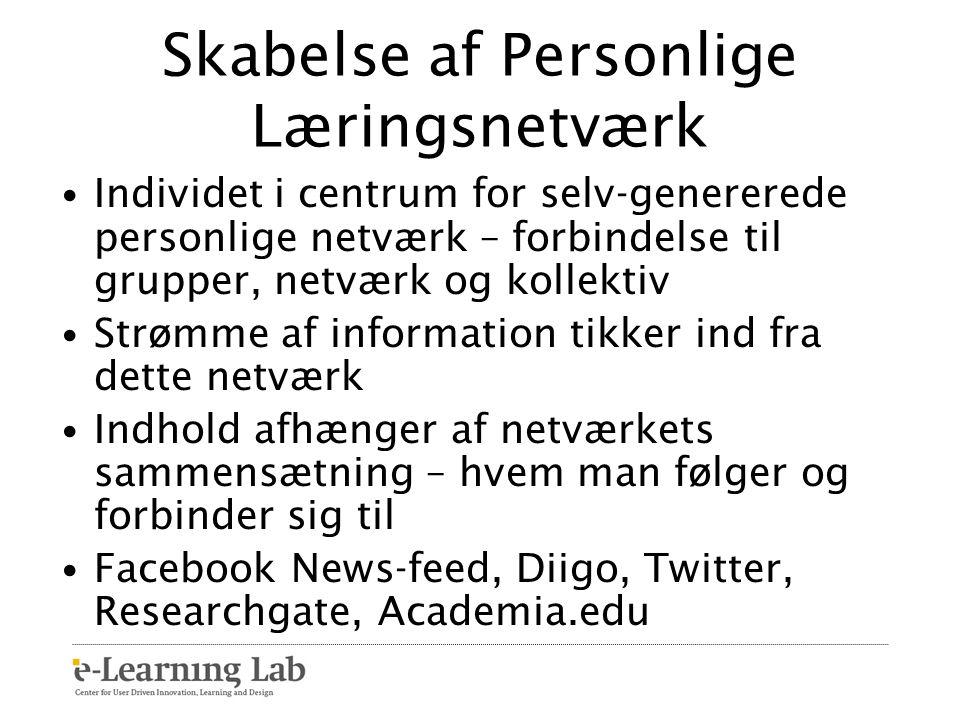 Skabelse af Personlige Læringsnetværk