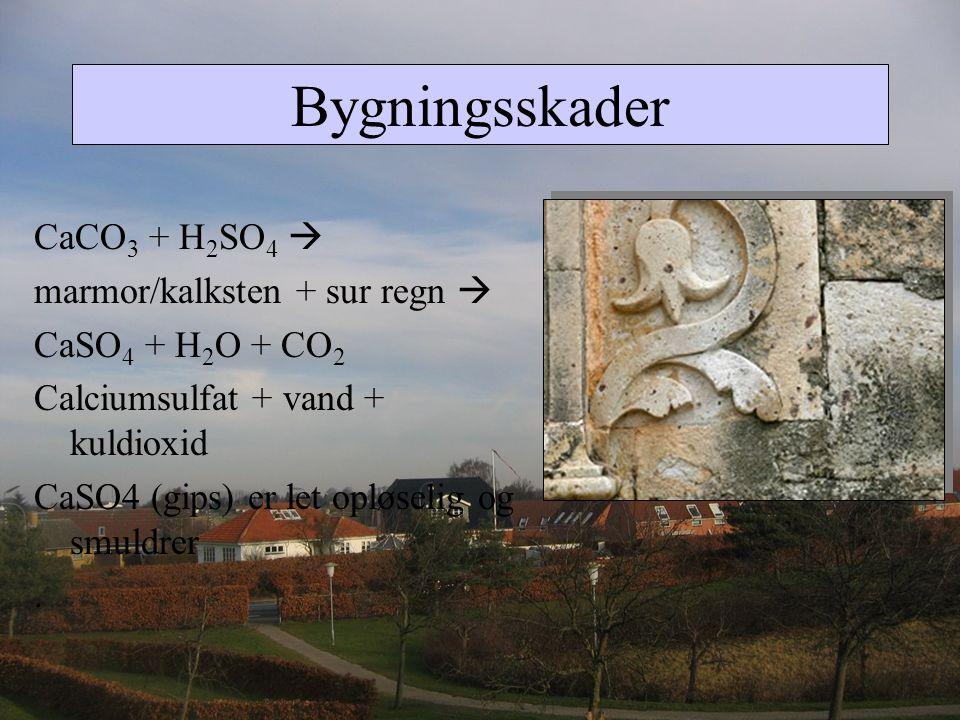 Bygningsskader CaCO3 + H2SO4  marmor/kalksten + sur regn 