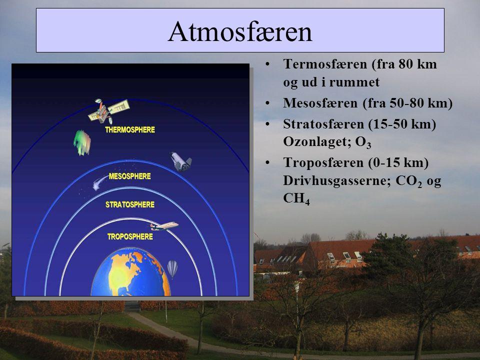 Atmosfæren Termosfæren (fra 80 km og ud i rummet