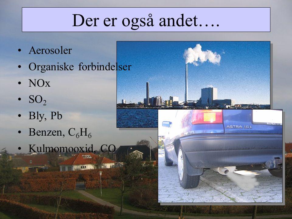 Der er også andet…. Aerosoler Organiske forbindelser NOx SO2 Bly, Pb