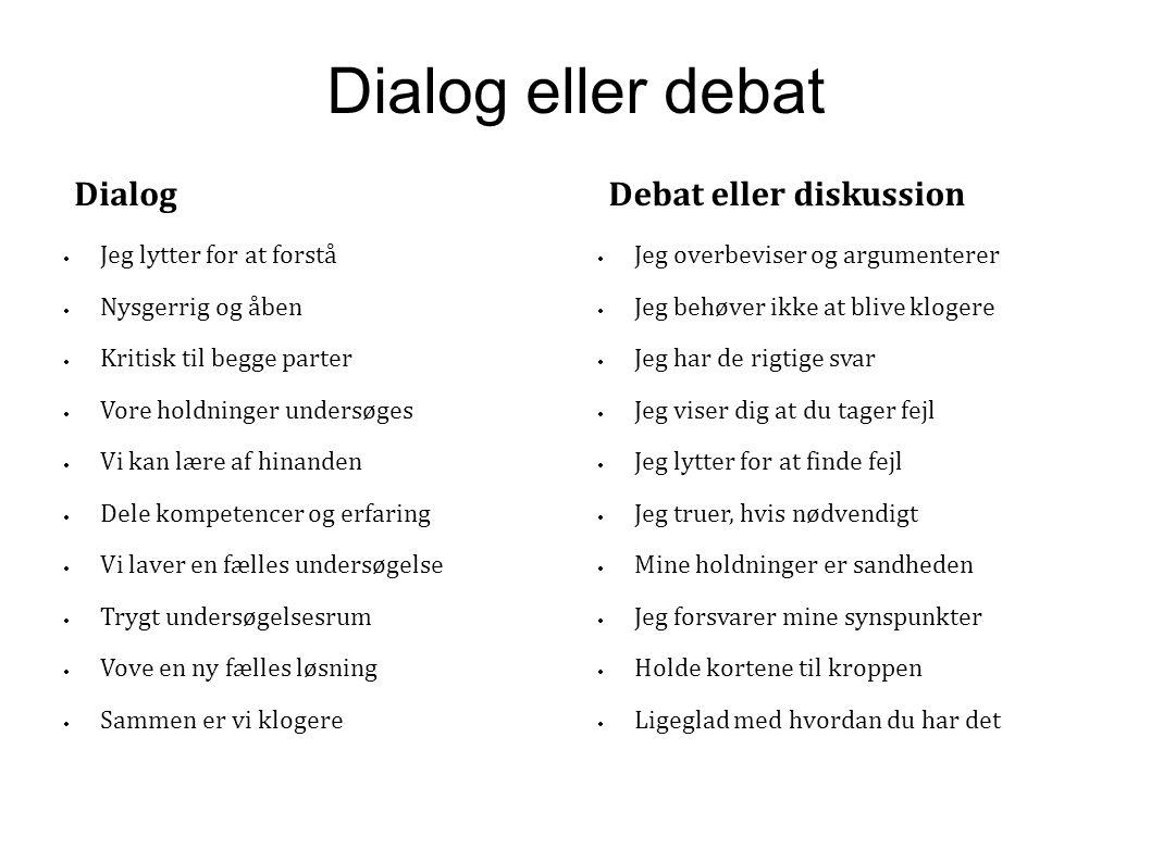 Dialog eller debat Dialog Debat eller diskussion