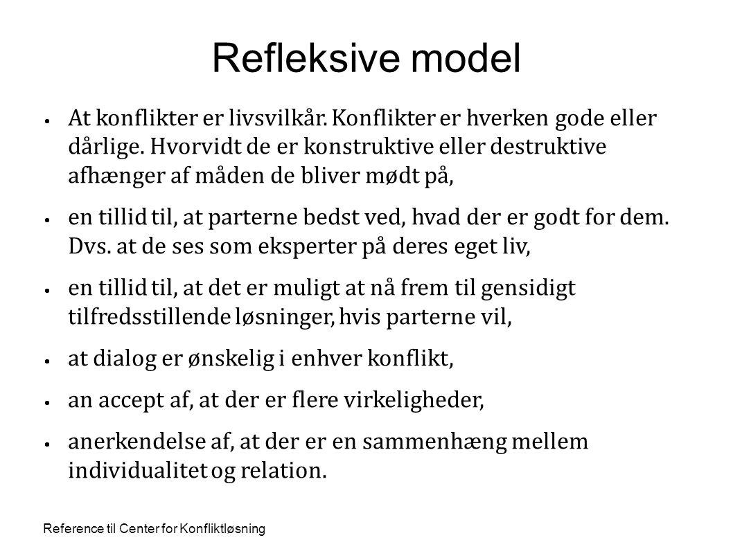 Konflikthåndtering Konflikthåndtering. Konflikthåndtering. 23.05.2013. 23.05.2013. 23.05.2013. Refleksive model.