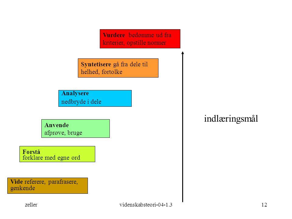indlæringsmål Vurdere bedømme ud fra kriterier, opstille normer